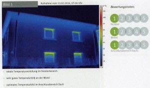 Thermografie Maindamm
