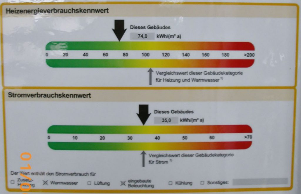 Energieausweis Kelsterbach B